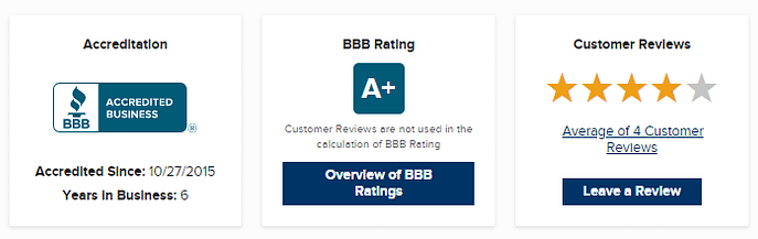 cashusa-bbb-better-business-bureau-customer-reviews-complaints