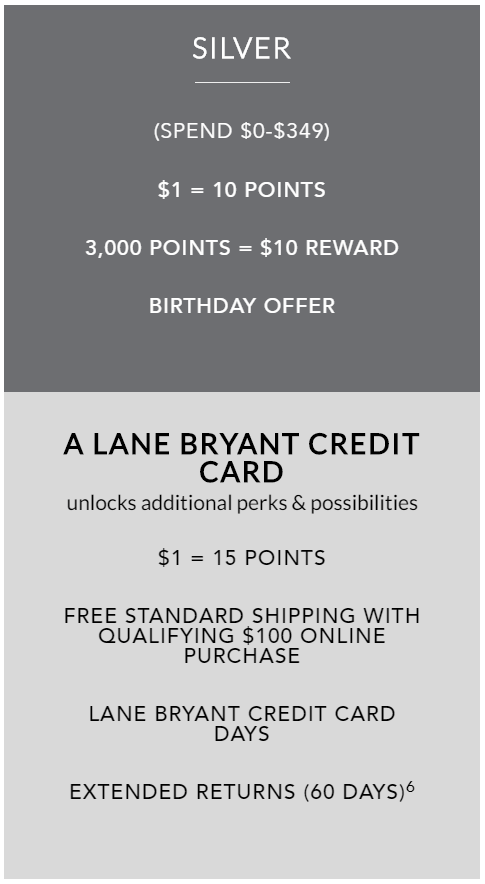 silver-comenity-lane-bryant-card
