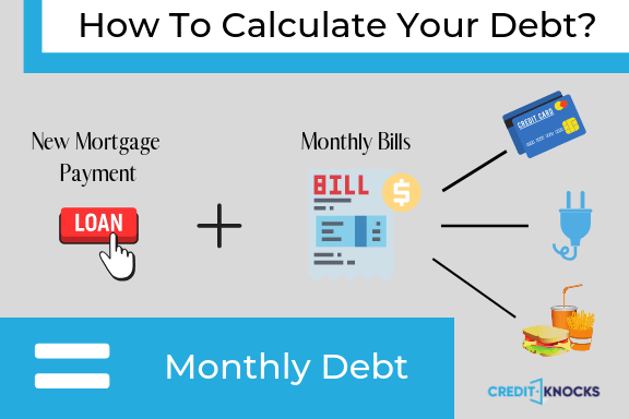 How To Calculate Your Debt to determine your debt to Income Ratio (DTI) for a loan or mortgage