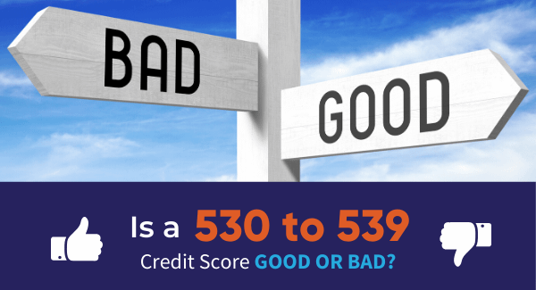 credit score 530, 530 credit score auto loan, 530 credit score car loan, 530 credit score personal loan, 530 credit score credit card, 530 credit score home mortgage loan
