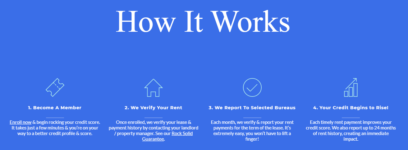 how rent reporting works