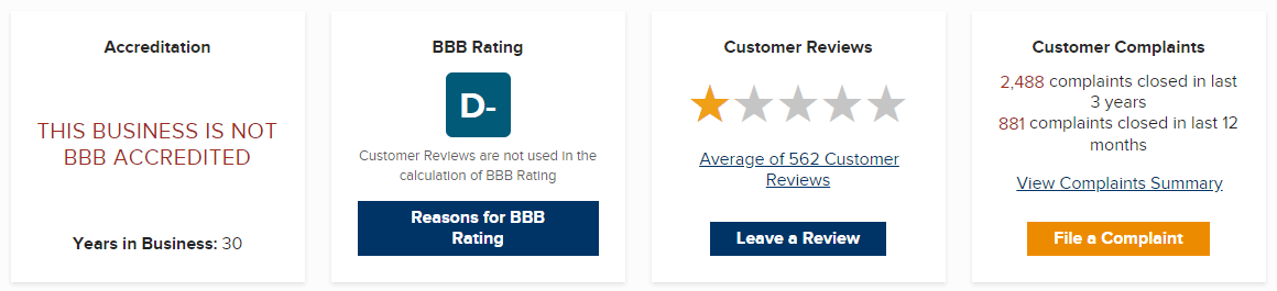comenity-bank-bbb-customer-complaints-reviews